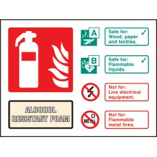 Alcohol Resistant Foam Extinguisher Identification