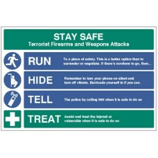 Stay Safe - Run, Hide, Tell, Treat