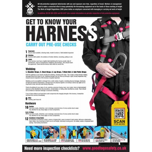 GTG Harness Inspection poster 420x594mm synthetic paper